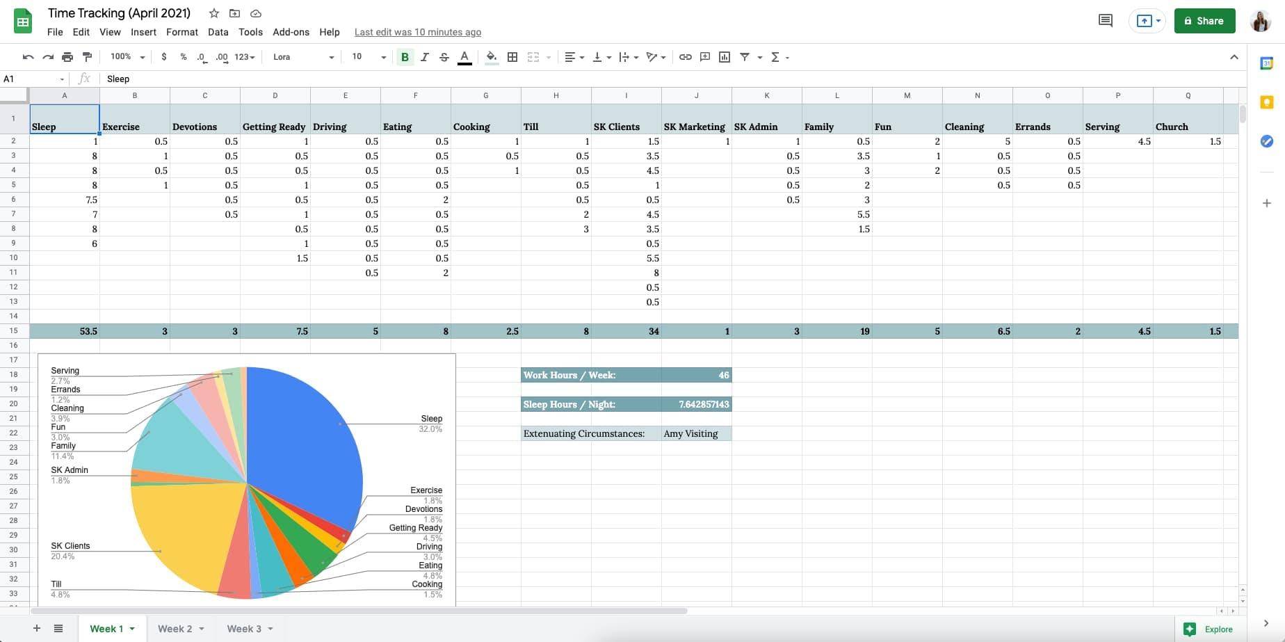 Sarah Klongerbo's time tracking spreadsheet