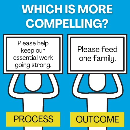 Process vs Outcome - which one is more compelling?
