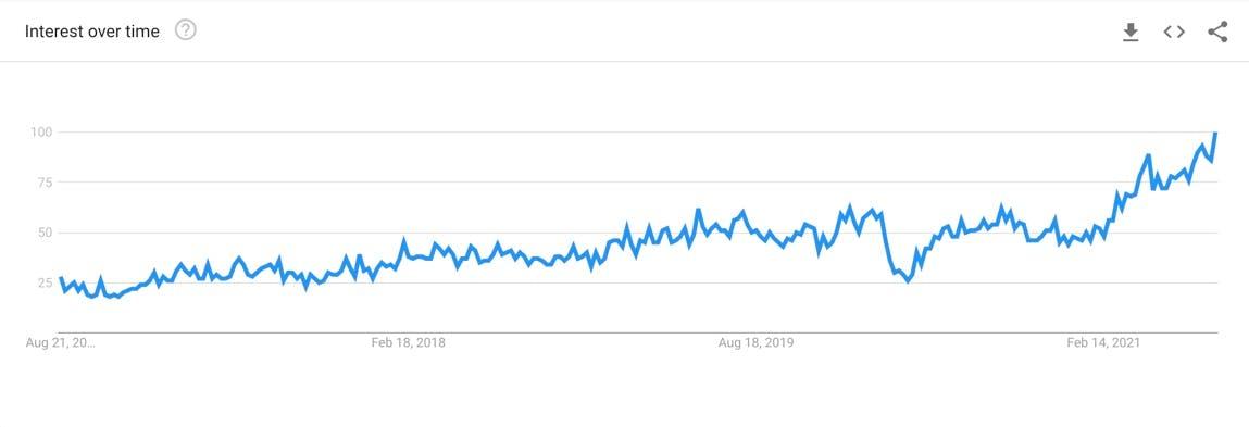 Pickleball More Popular than Ever   Pickler Pickleball