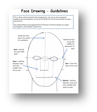 How To Draw A Face Step By Step Easy Beginner Drawing Tutorial Art By Ro
