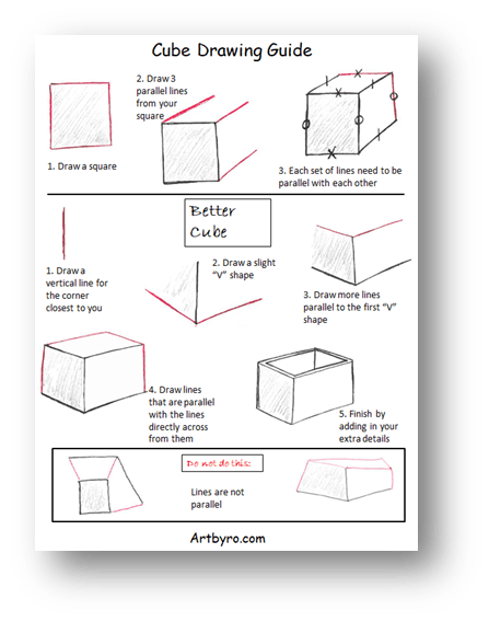 How To Draw A 3d Cube In 6 Easy Steps Art By Ro