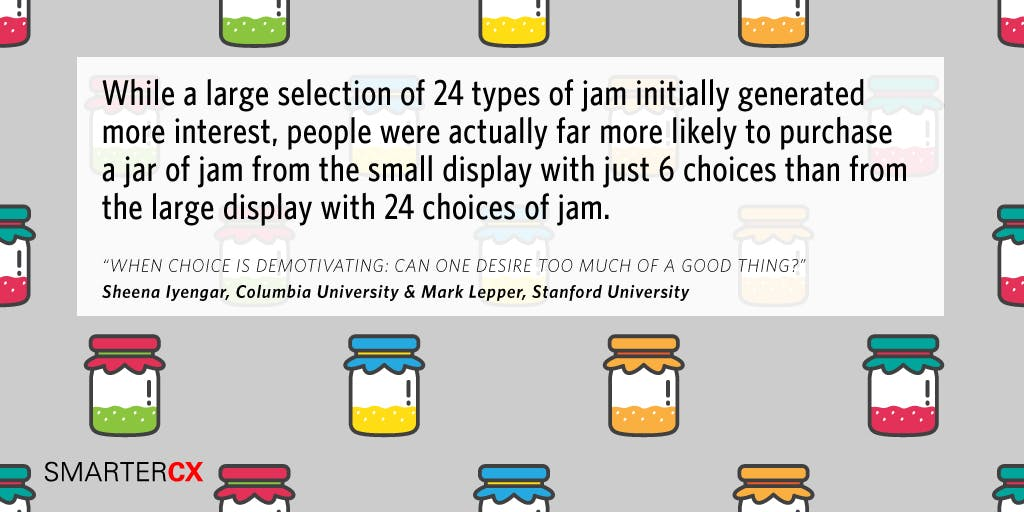 """Reference to Iyengar and Lepper's """"Jam Test"""" study where consumers were more likely to purchase from a small selection of jams"""
