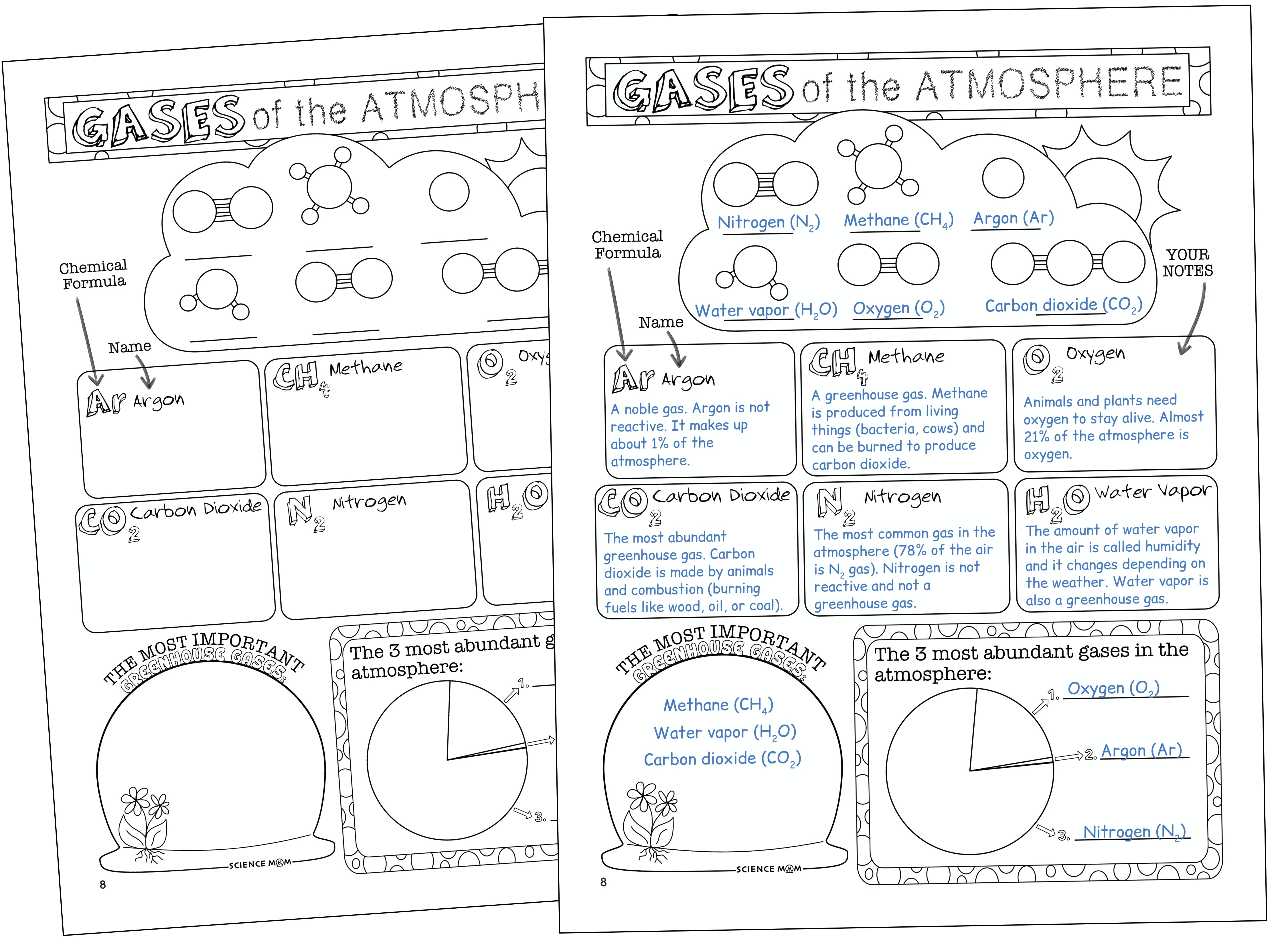 An images showing one of the pages from our notes with its answer key.