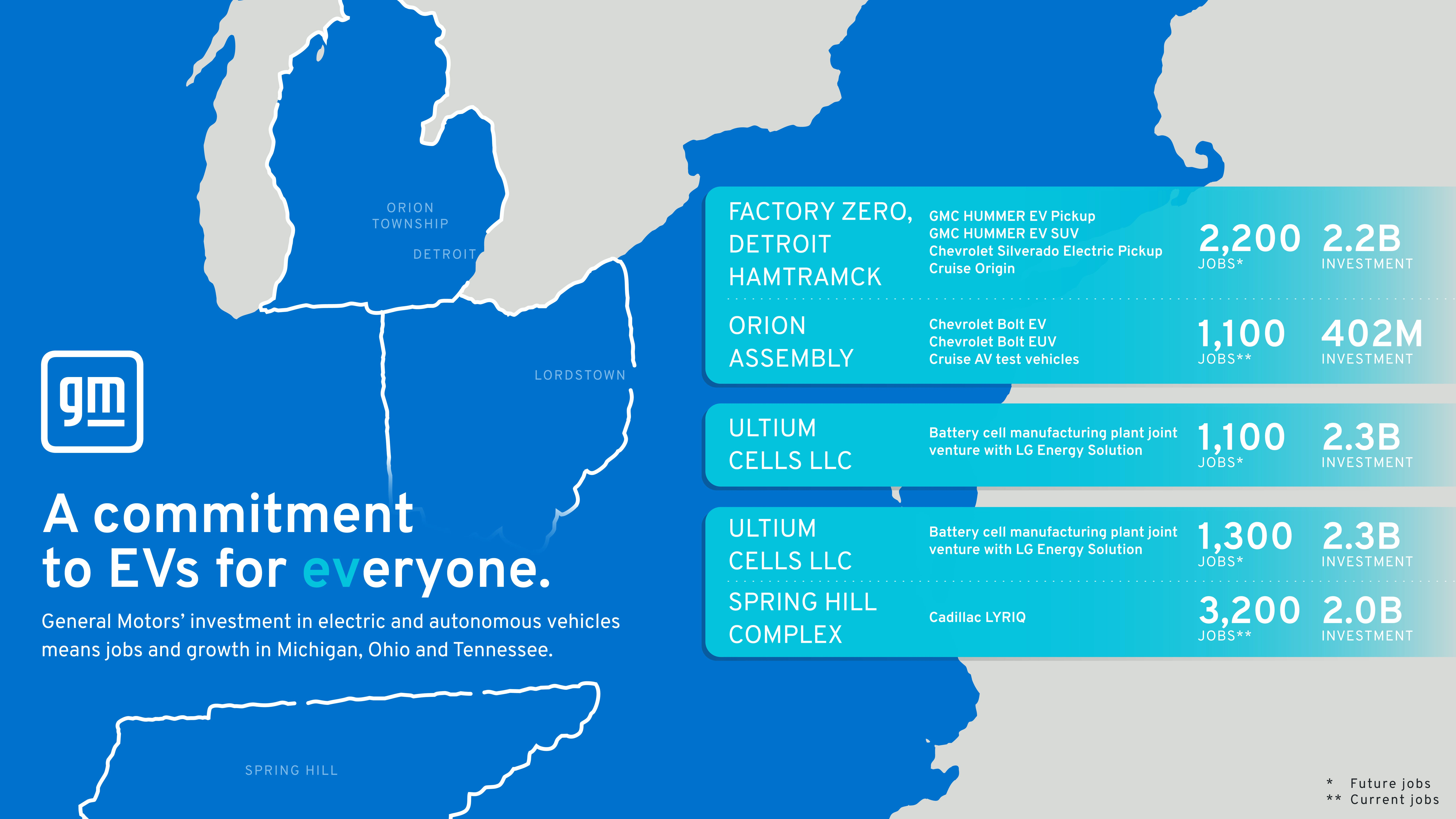 GM's investment map