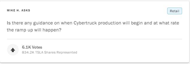 Q from Tesla Shareholder