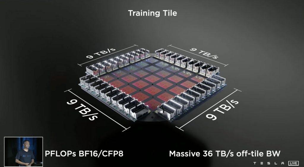 Training Tile 2