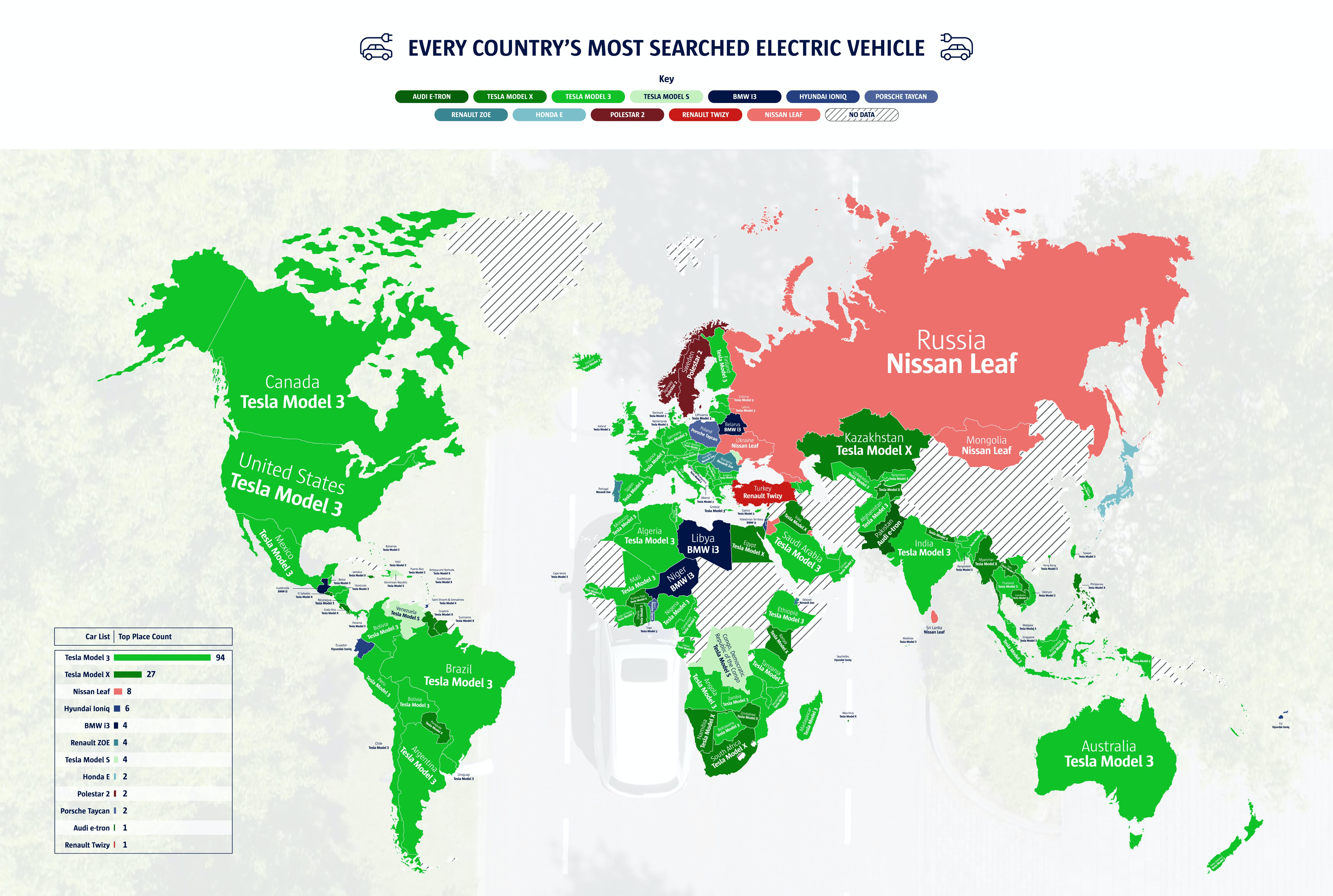 Google's most searched for electric vehicles globally