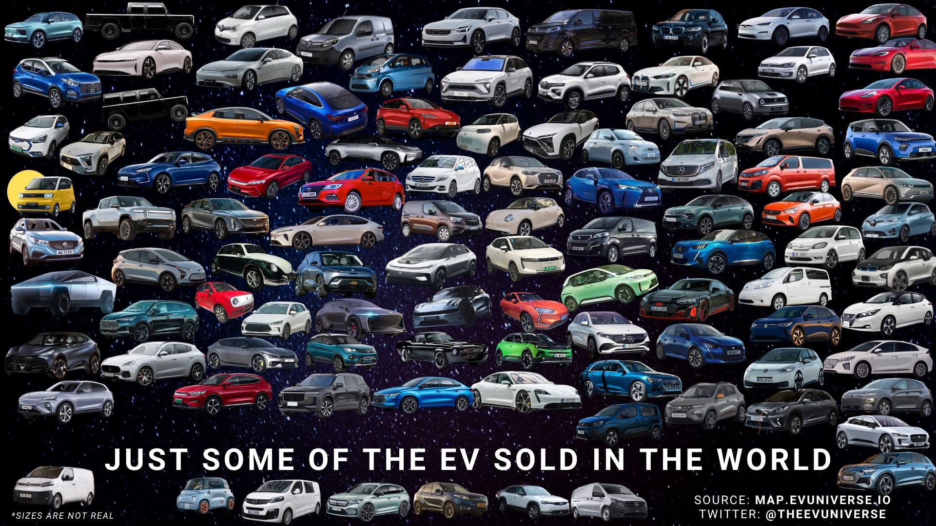 mapping EV models