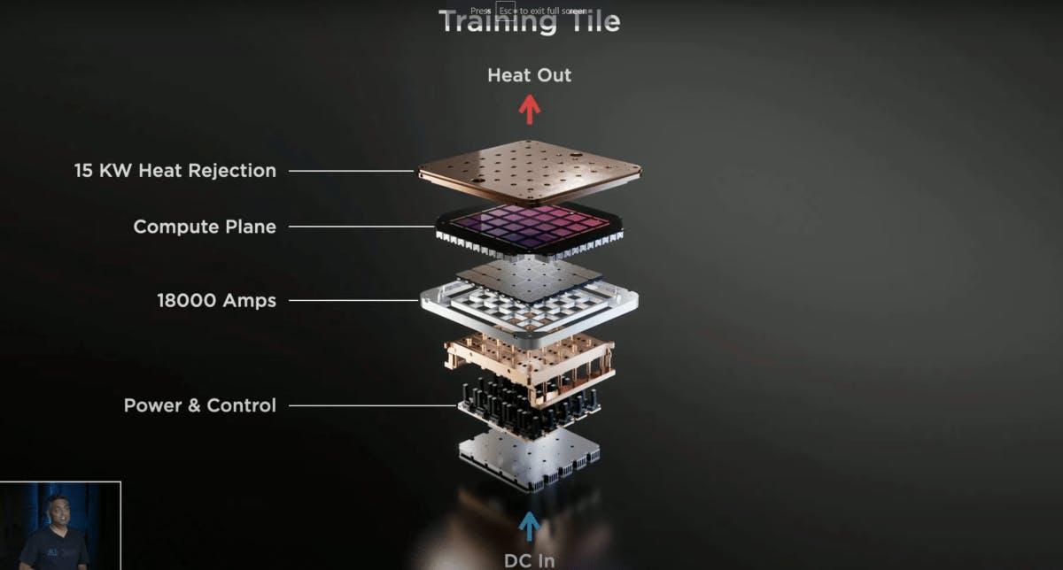 Training Tile