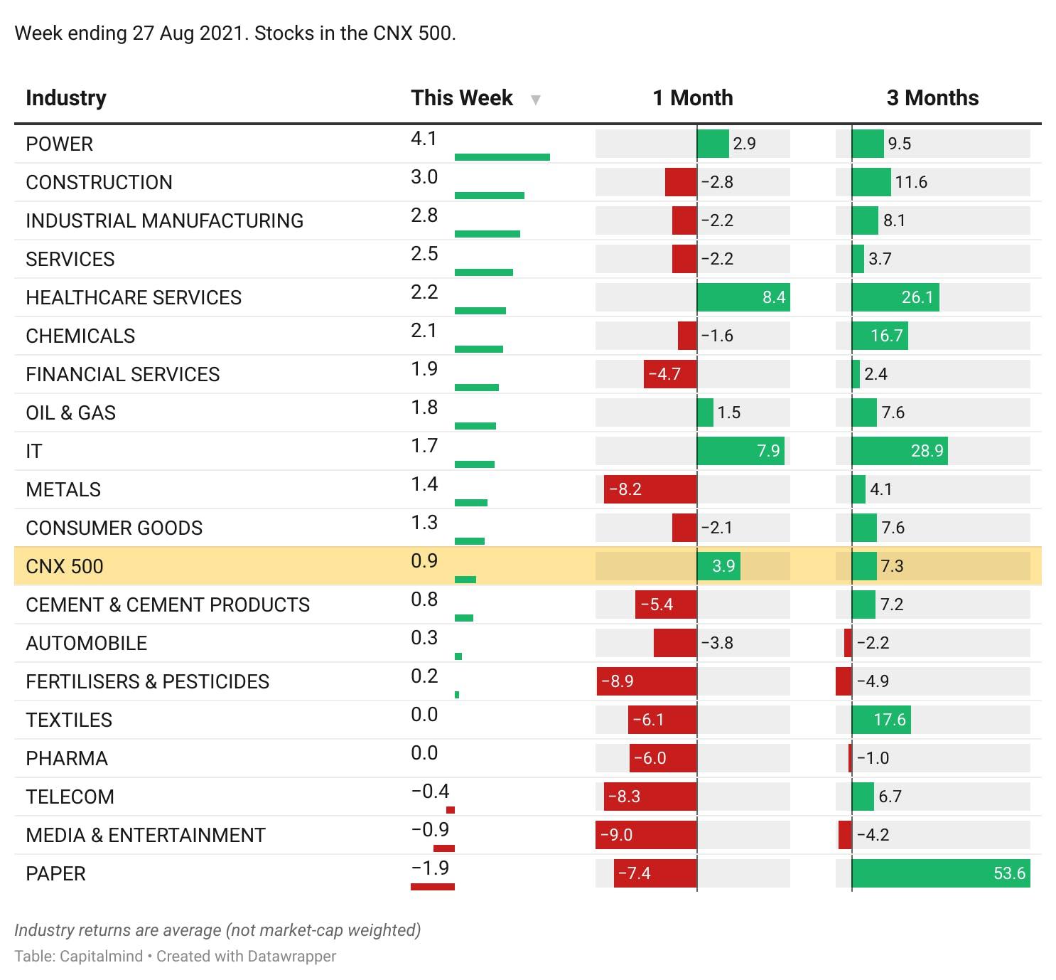 Asset allocation eats portfolio alpha for breakfast!💪