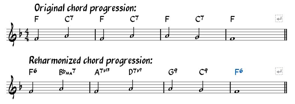 original and reharmonized chord progression using circle of fifths