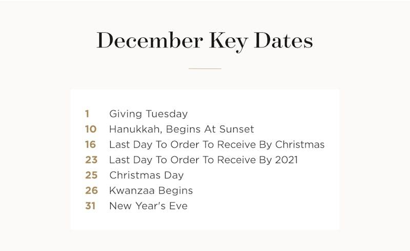 Key Dates.