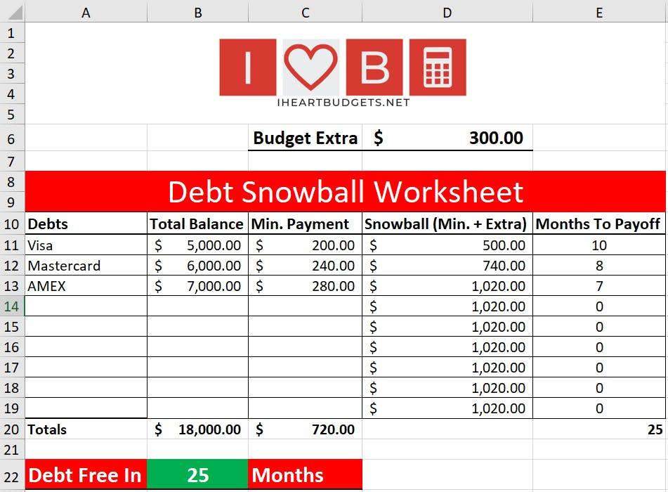 It's just a picture of Free Printable Debt Snowball Worksheet pertaining to savings