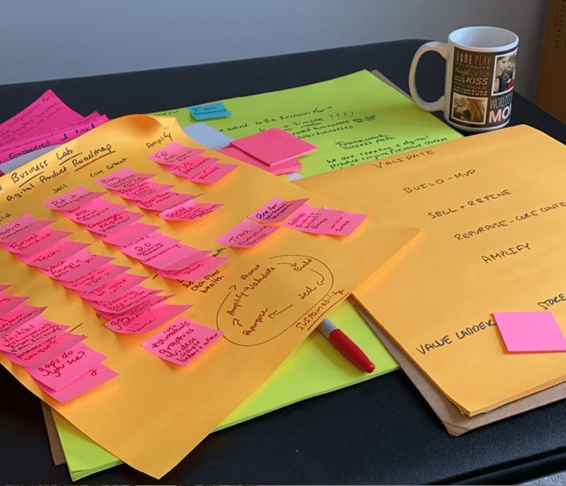 business planning with sticky notes