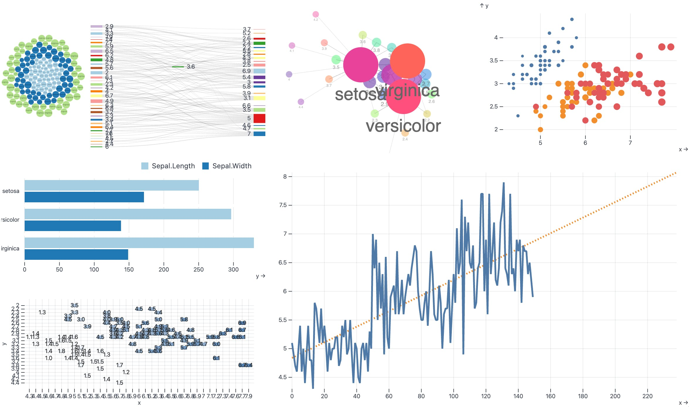 JavaScript Visualizations built with Plot.js and Hal9