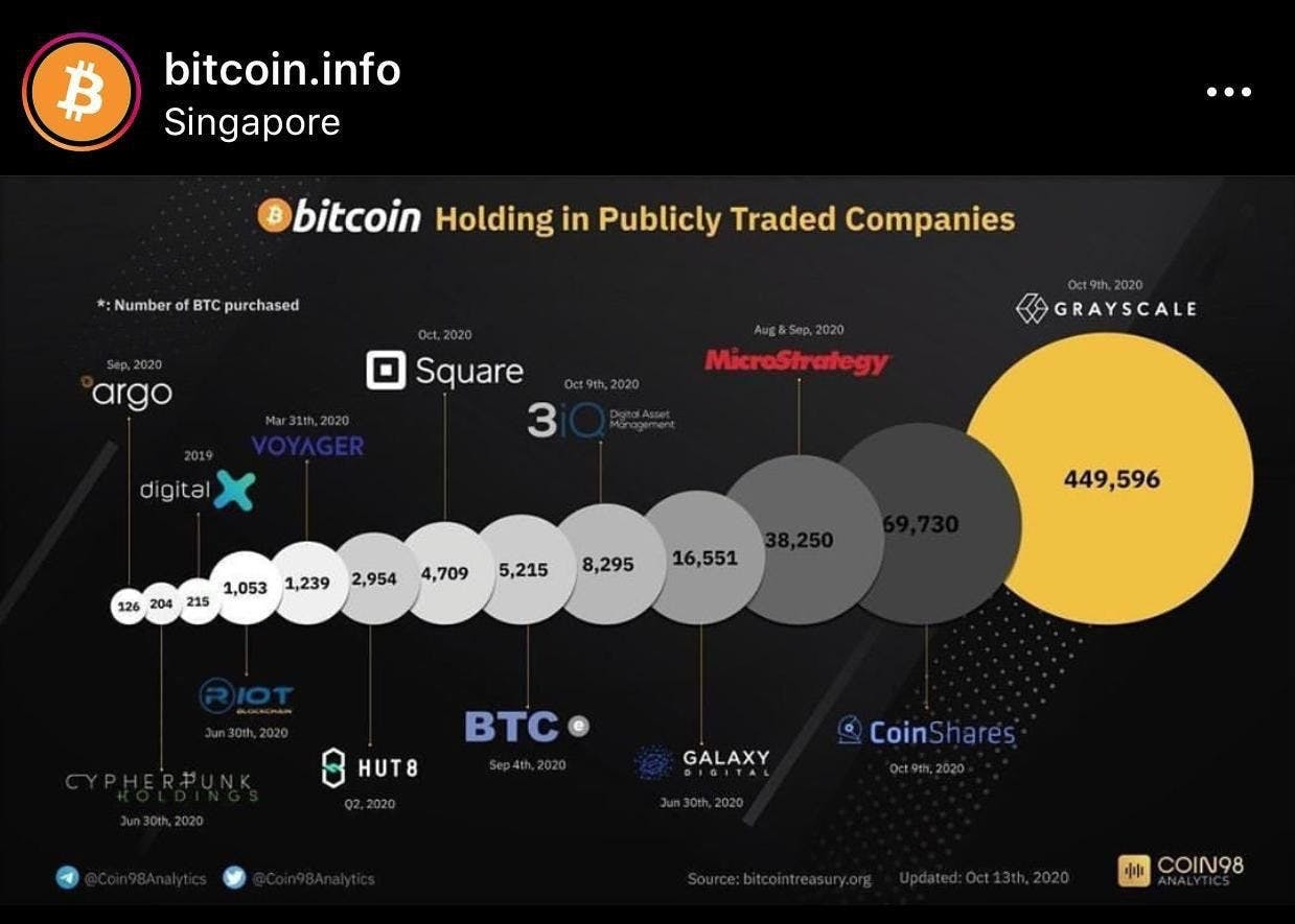 Source: bitcoin.info