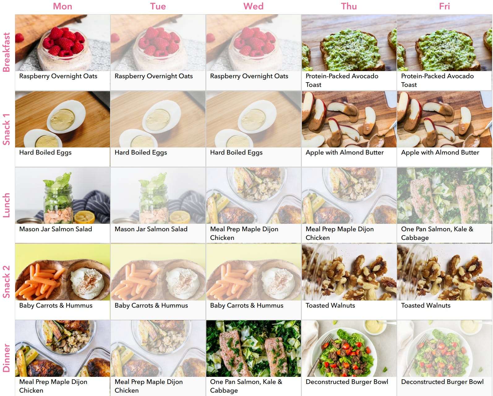 5-Day Fertility Meal Plan To Boost Egg Health